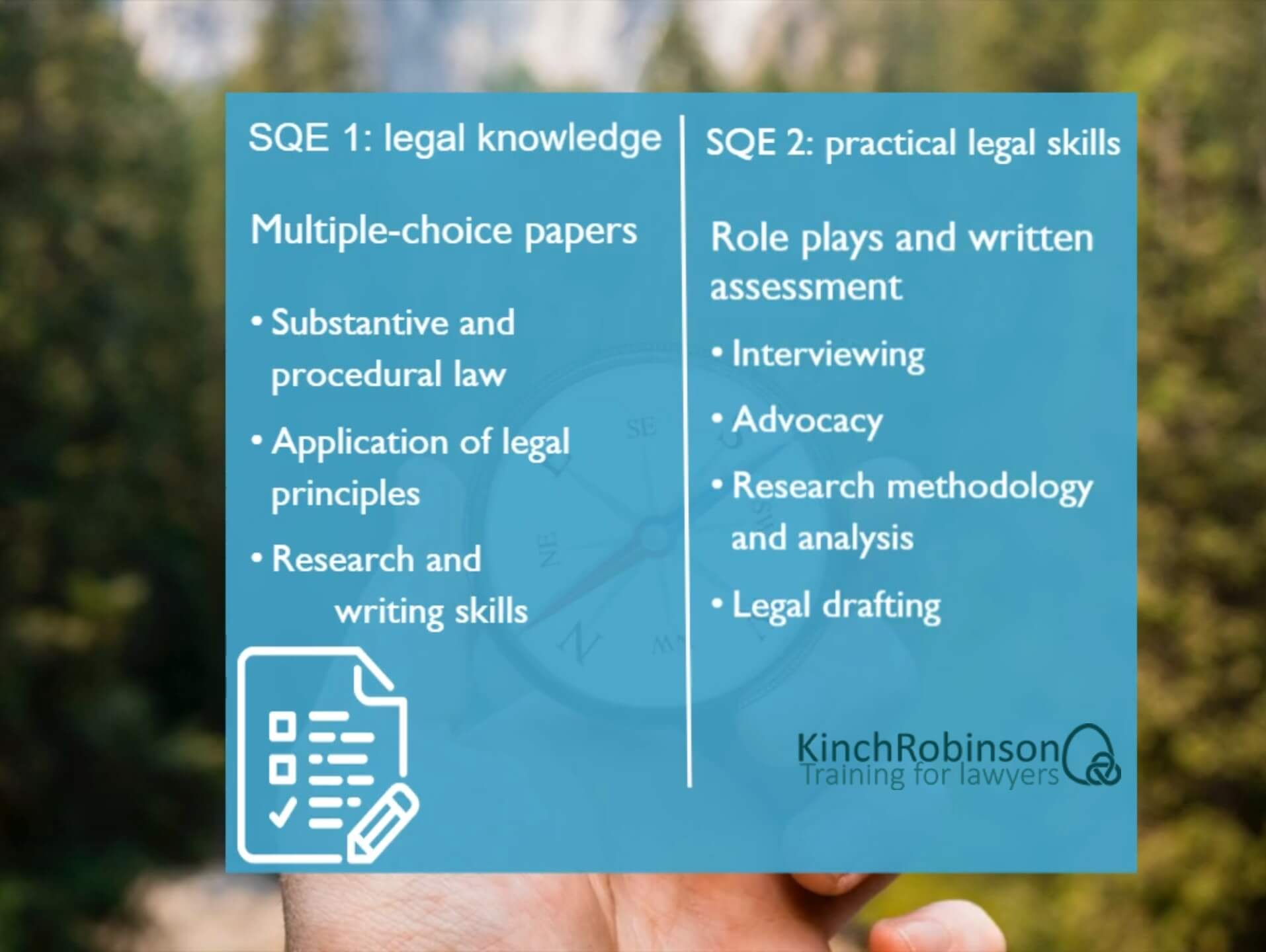 What is the Solicitors Qualifying Exam, SQE1 & SQE2